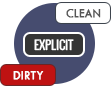 Clean, Dirty & Explicit Videos